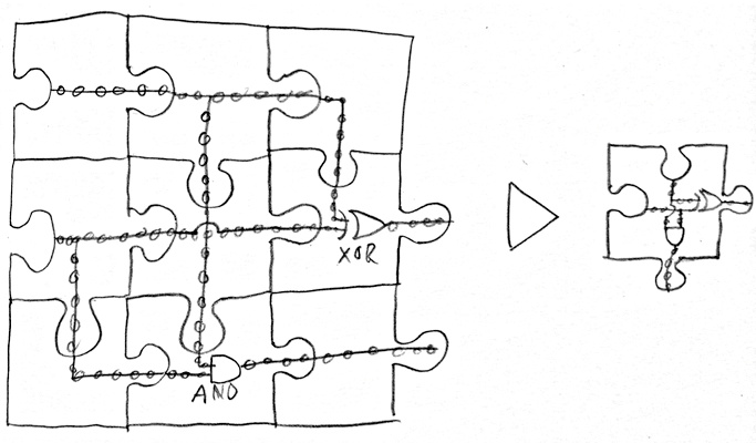 A Puzzle Circuits half-adder